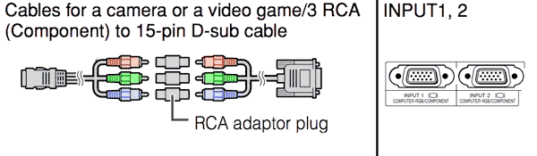 Component Cabling